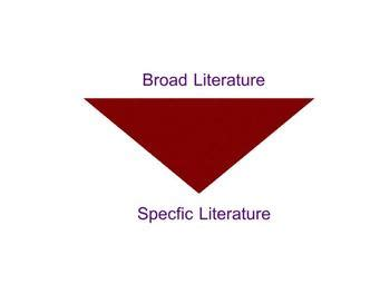 Literature review theory dissertation
